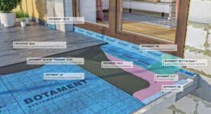 Hydroizolacja balkonu za pomocą maty uszczelniającej BOTAMENT® AE