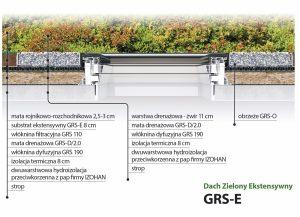 GRS-E