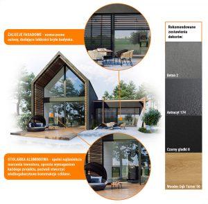 Nowoczesna stodoła - jak dobrać kolor okien, bram i drzwi (1)